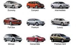 Automobilių kategorijos